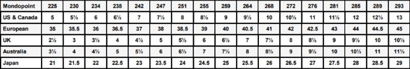 Propet Shoe Size Chart