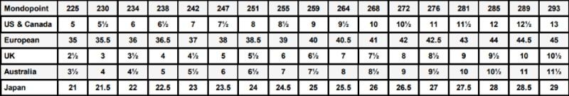 Propet Street Shoe Size Chart