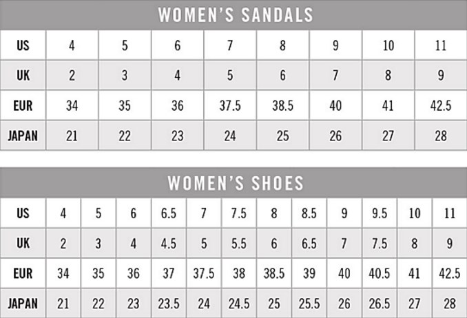 Reef Women's Shoe Size Chart