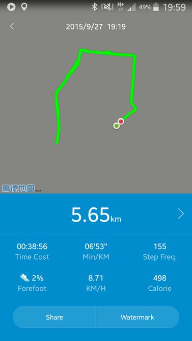 Smart Shoes GPS path