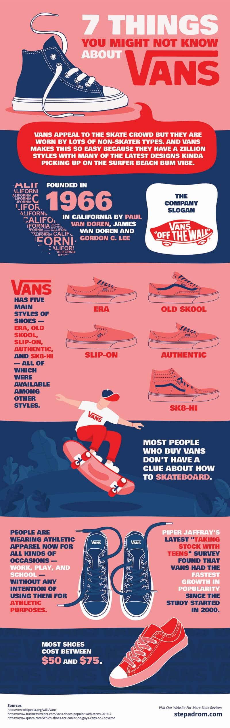 Vans Shoes Facts